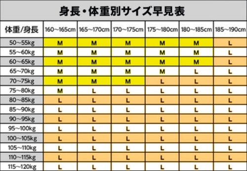 阿修羅圧のサイズ表