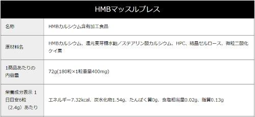 HMBマッスルプレス成分表