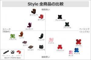 スタイル全商品比較一覧表